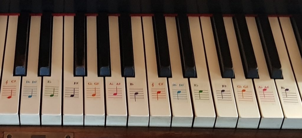 placements sur piano