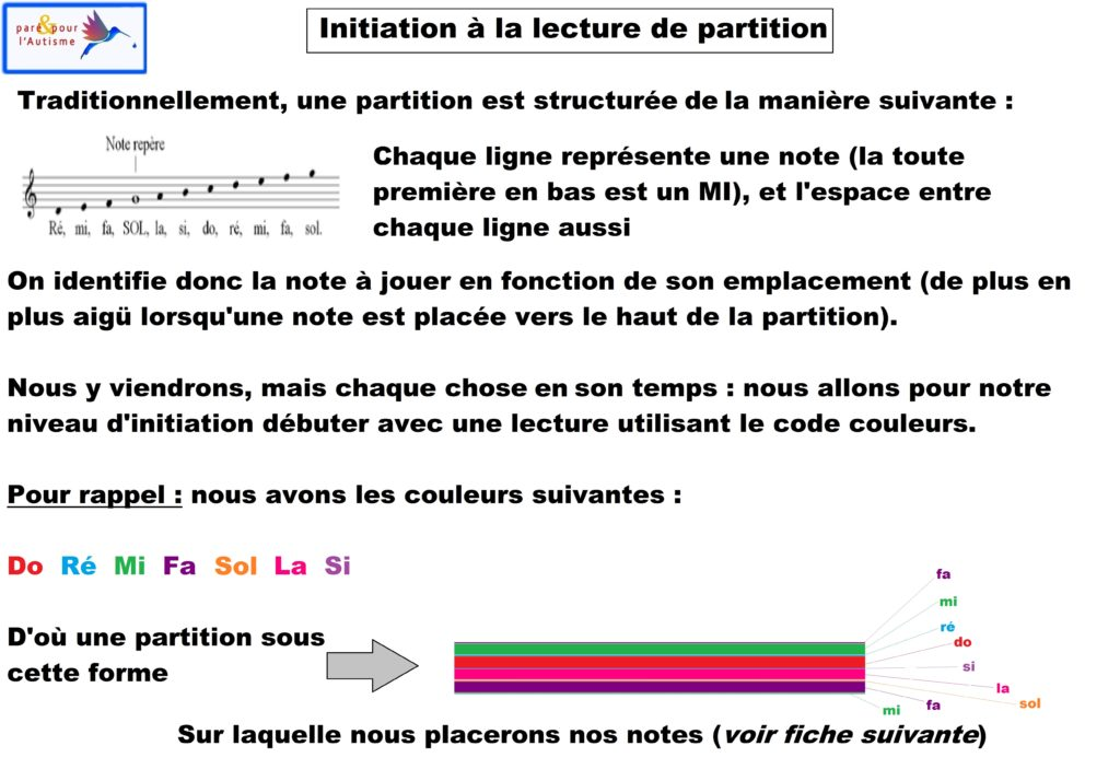 initiation lecture partition piano