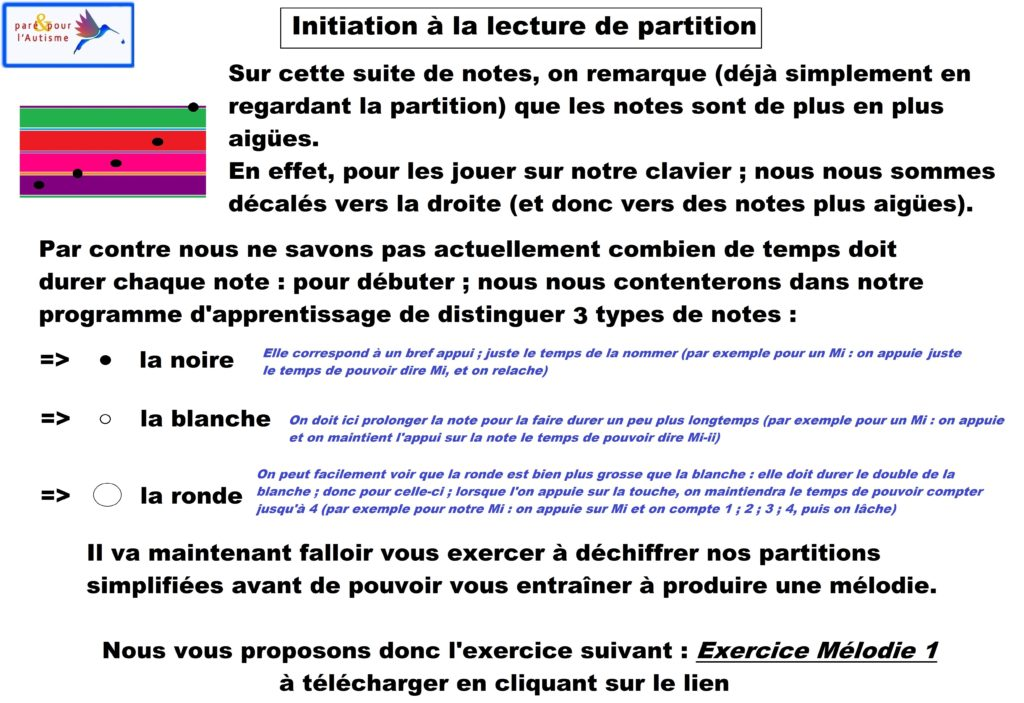 initiation lecture partition piano 3