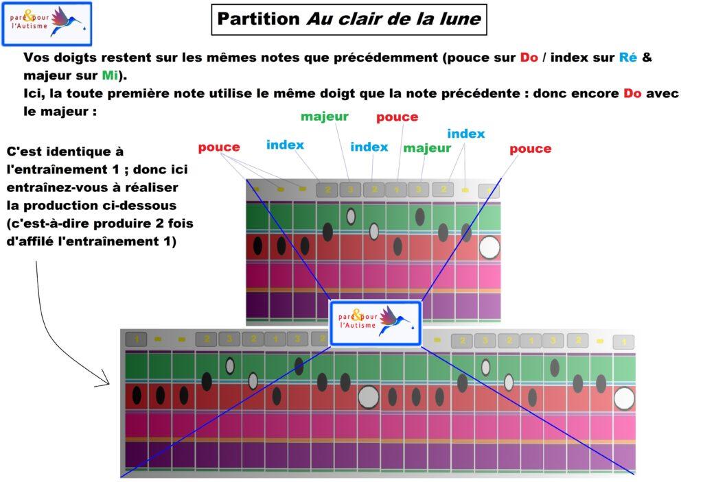 précisions 2 sur la partition