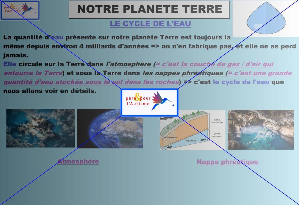 le cycle eau de notre planète Terre