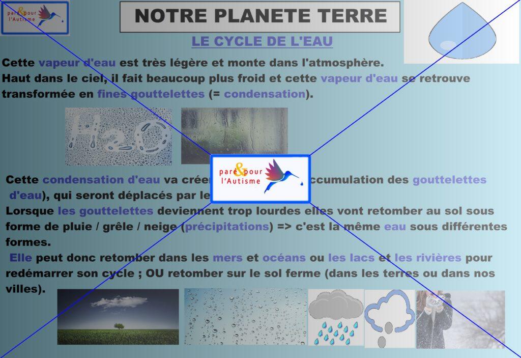 le cycle eau de notre planète Terre 3