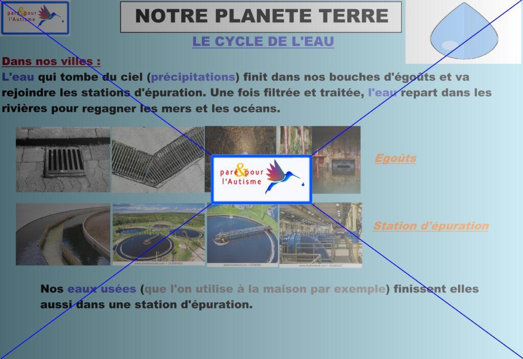 le cycle eau de notre planète Terre 5