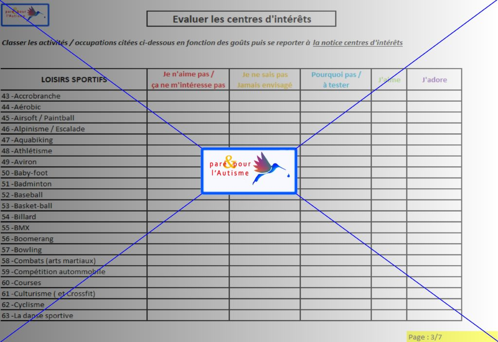 évaluer les centres d'intérêts 3