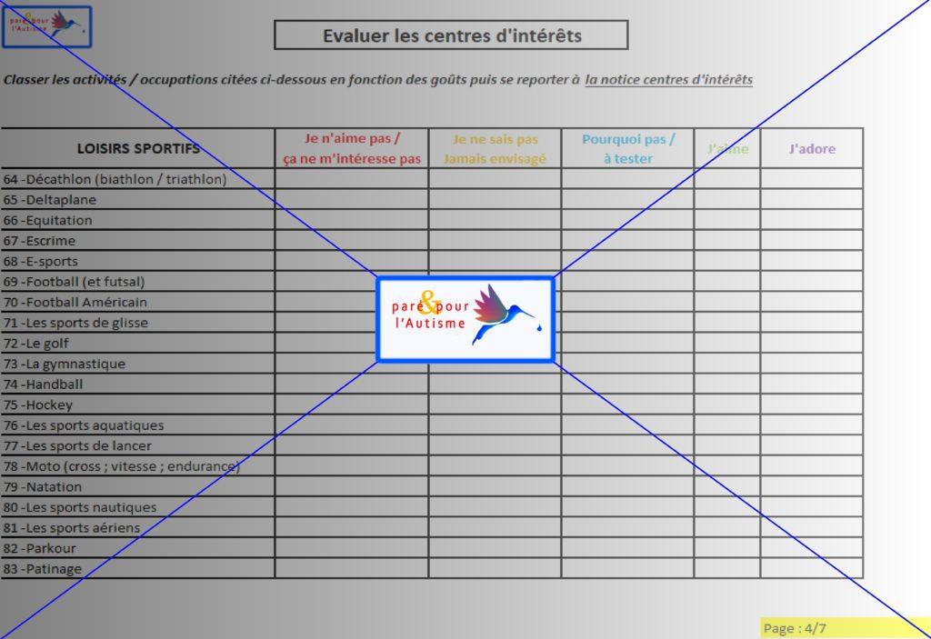 évaluer les centres d'intérêts 4