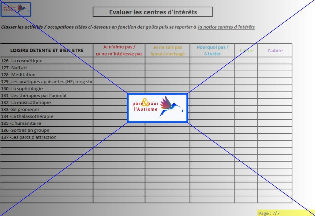 évaluer les centres d'intérêts 7