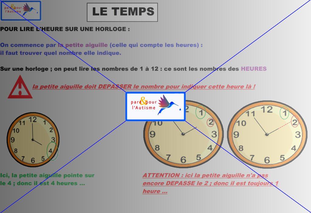 heure et le temps
