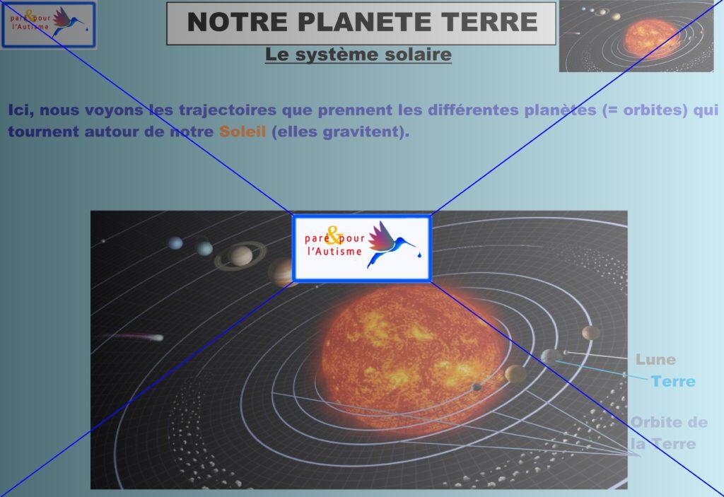 système solaire 2